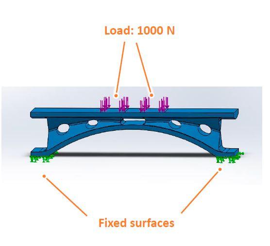 Maquette de Pont calculé par éléments finis (Rdm)