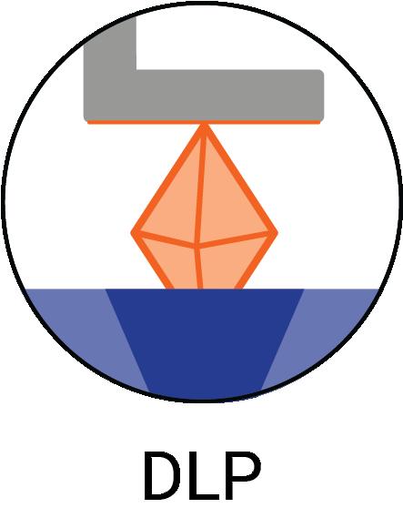 compatibilité fdm postprocess